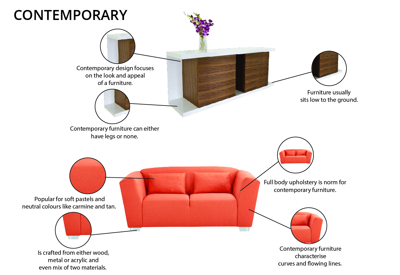 Interesting Contemporary Furniture Styles Gallery Best Idea Home Design