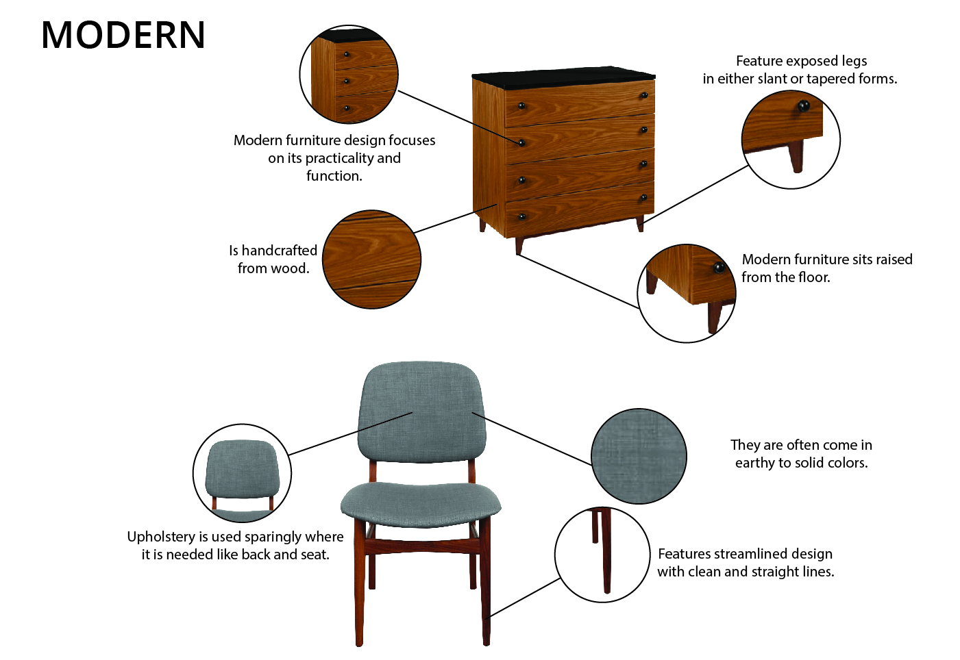 Contemporary Vs Modern Furniture Breaking The Myth